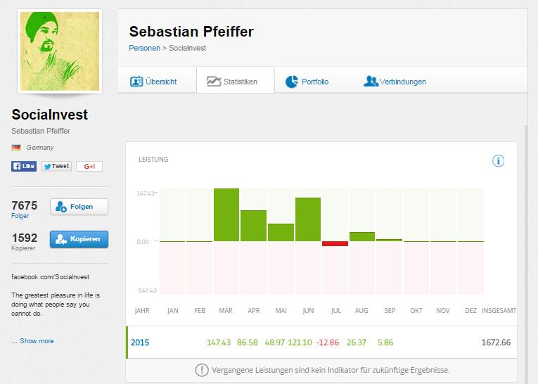 sebastian-pfeiffer socialnvest