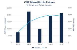 micro-bitcoinfuture